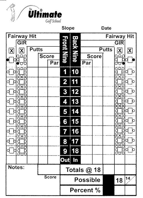 Accomplished image intended for printable golf stat sheet