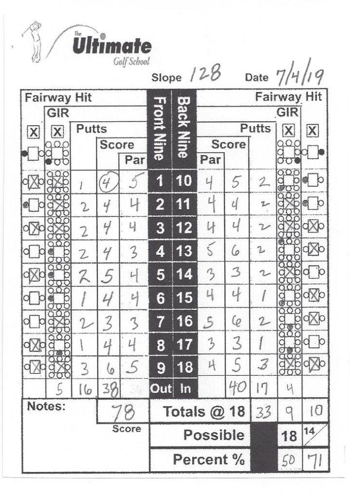 score card tracker
